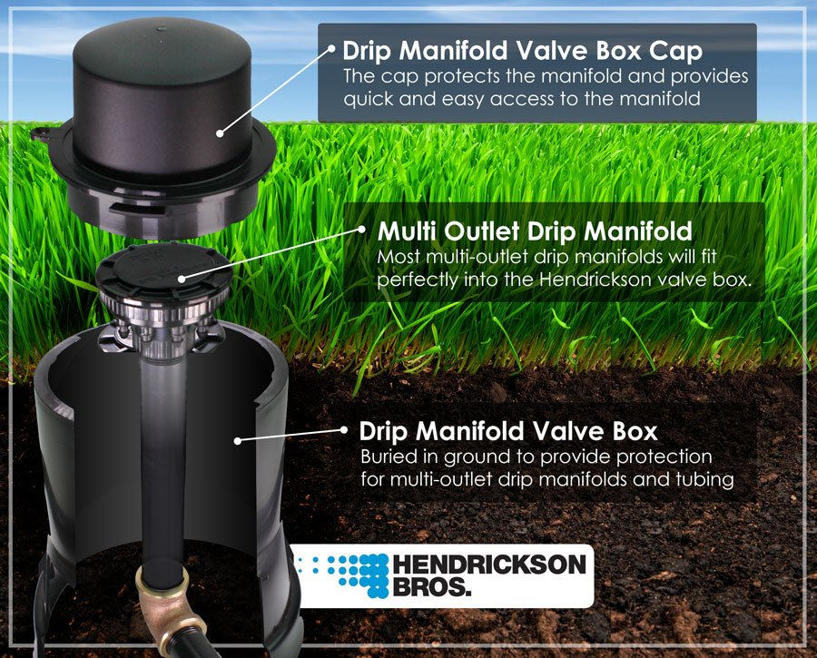 Drip Manifold Valve Box Buried In Ground To Provide Protection For The Multi Manifolds And Tubing